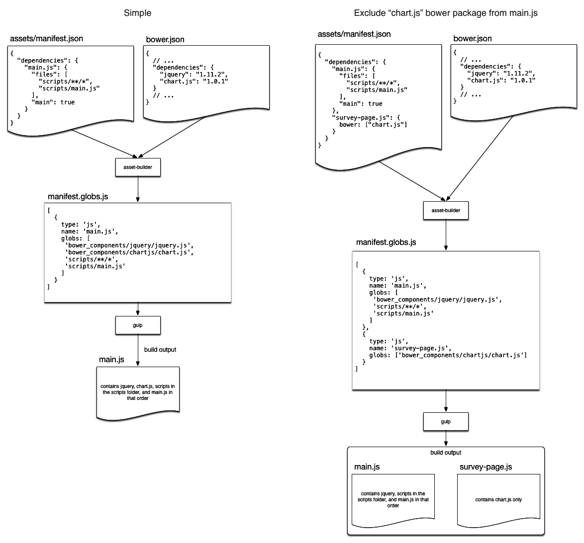 Adding bower files to sage 800 sage roots discourse 5182b99cd3db7793g1174x1093 ccuart Images